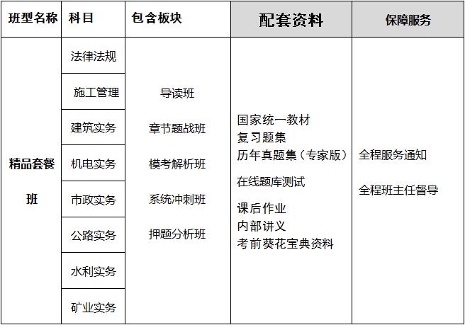 郑州二级建造师培训班型1.png