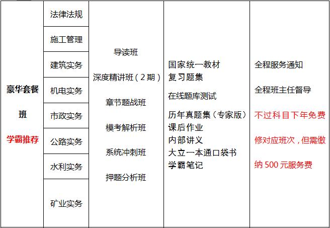 郑州二级建造师培训班型2.png