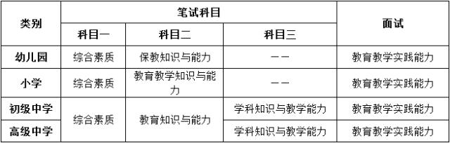 郑州教师资格证培训班.png