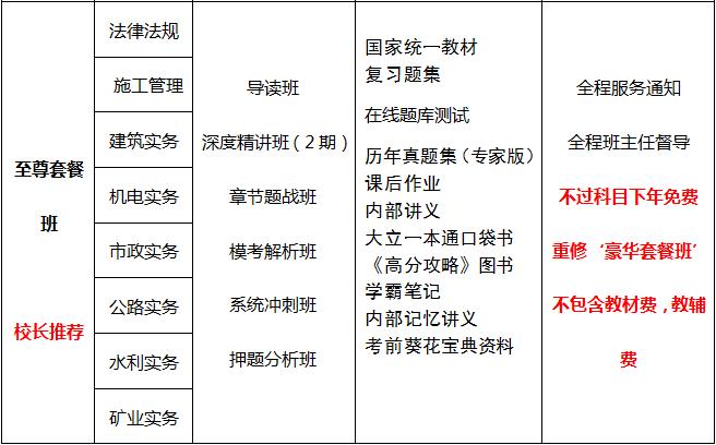 郑州二级建造师培训班型3.png