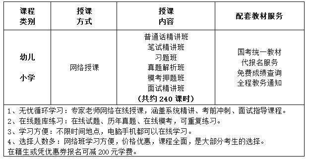 河南教师资格证培训班.png